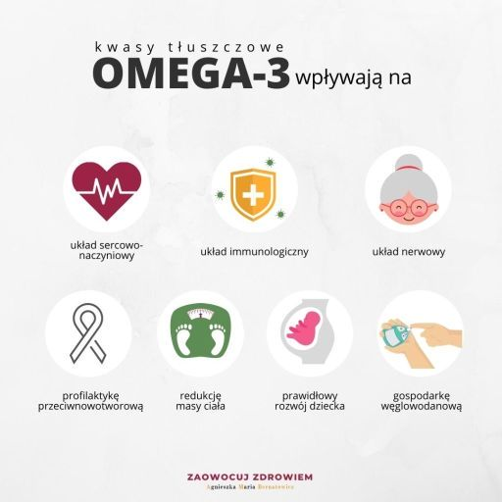 kwasy tłuszczowe omega-3 źródła w żywności - Bernatowicz Agnieszka dietetyk online nowa sól - Zaowocuj Zdrowiem