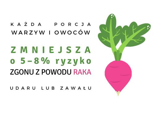 Warzywa zmniejszają ryzyko zgonu z powodu raka