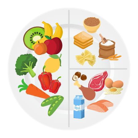 grafika_bernatowicz_agnieszka_dietetyk_online_nowa_zaowocuj zdrowiem_sól_zdrowe odżywianie_talerz żywieniowy