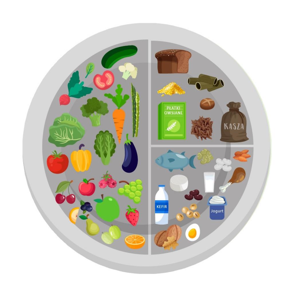 Zdrowe odżywianie talerz zdrowia - bernatowicz dietetyk online nowa sól zaowocuj zdrowiem dieta zdrowe przepisy zdrowe odżywianie