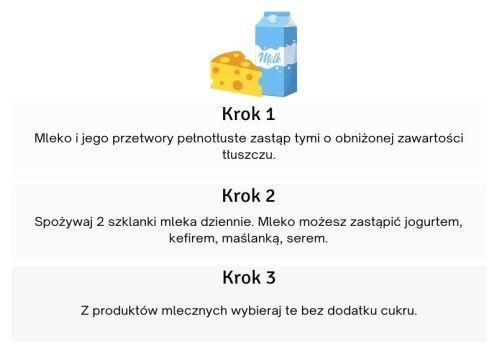 Mleko, nabiał - Agnieszka Bernatowicz Dietetyk Zaowocuj Zdrowiem
