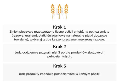 Pieczywo, produkty zbożowe, makaron, kasza, ryż - Agnieszka Bernatowicz Dietetyk Zaowocuj Zdrowiem