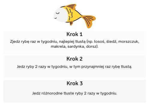 Ryby - Agnieszka Bernatowicz Dietetyk Zaowocuj Zdrowiem