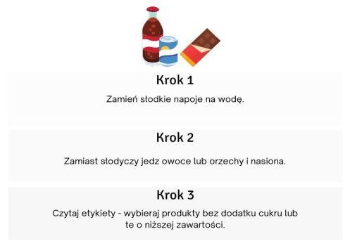 Słodycze - Agnieszka Bernatowicz Dietetyk Zaowocuj Zdrowiem