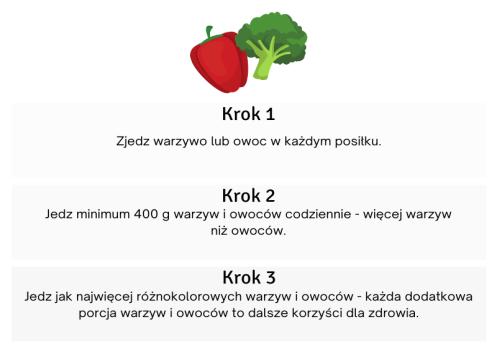 Warzywa i owce - Agnieszka Bernatowicz Dietetyk Zaowocuj Zdrowiem